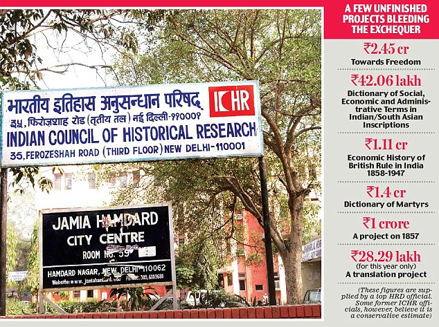 ICHR-Spends-Crores-On-Book-Special-Research-Projects