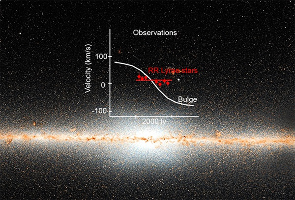 Cosmic-Beacons-Reveal-The-Milky-Way-Ancient-Core